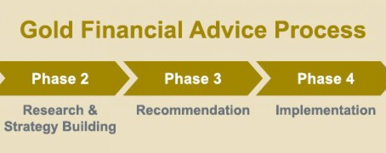 Financial Advice – Pathways to a Prosperous Future
